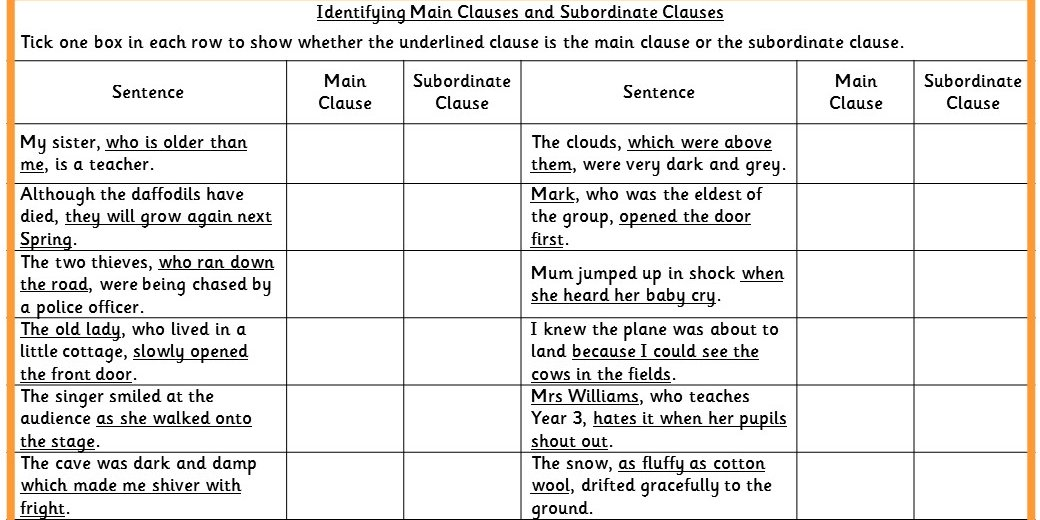 Identifying Main Clauses and Subordinate Clauses KS2 SPAG Test ...